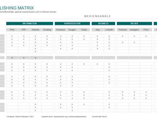 Die Publishing Matrix für Zeitschriftenverleger