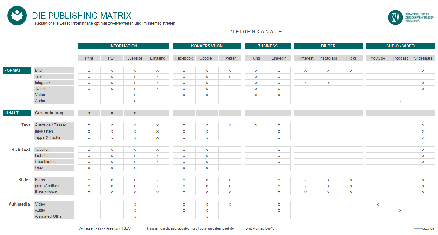 Excel für Mediaplaner 2012 – www.media-engine.de
