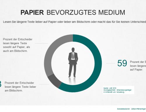 B2B-Entscheider bevorzugen Print